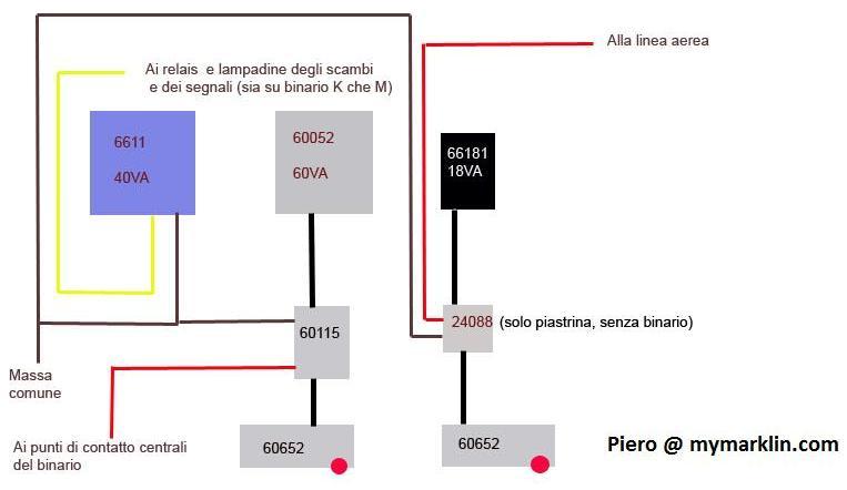 Schema Elettrico Per Plastico Ferroviario : Schema elettrico plastico marklin insolito mymarklin