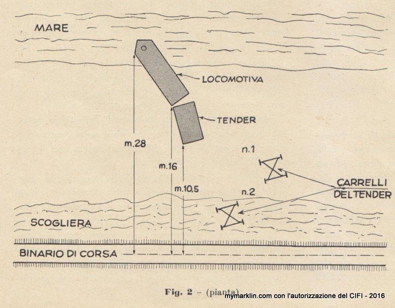 recupero-locomotiva-746038-figura-2